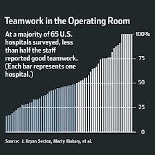 Shhh Teamwork graph