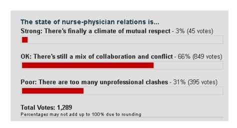 NURSE MD RELATION GRAPH
